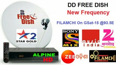 Photo of FILAMCHI On GSat-15 @93.5E On DD FREE DISH New Frequency