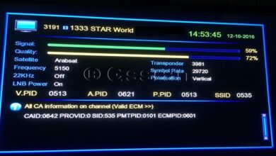 Photo of Star World India Frequency Started On Every Satellite