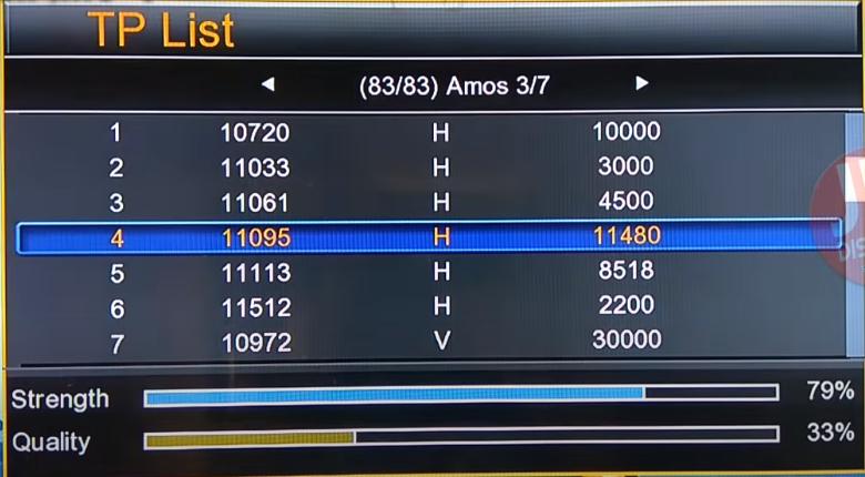 Amos 3/7 Satellte All Biss Key Update@ 4.0°W