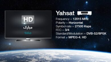 Photo of Tolo TV HD Biss Key And Frequency On Yahsat-1A at 52.5E
