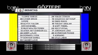 Photo of Turkish Football Biss Feed Keys Eutelsat 7A/B ( 7.0°E )